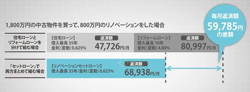 %e3%82%bb%e3%83%83%e3%83%88%e3%83%ad%e3%83%bc%e3%83%b3