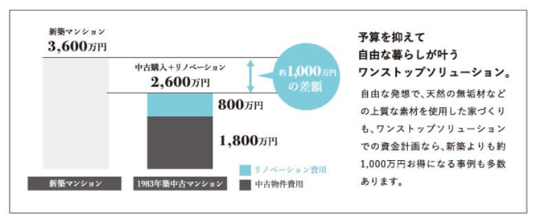 %e6%96%b0%e7%af%89